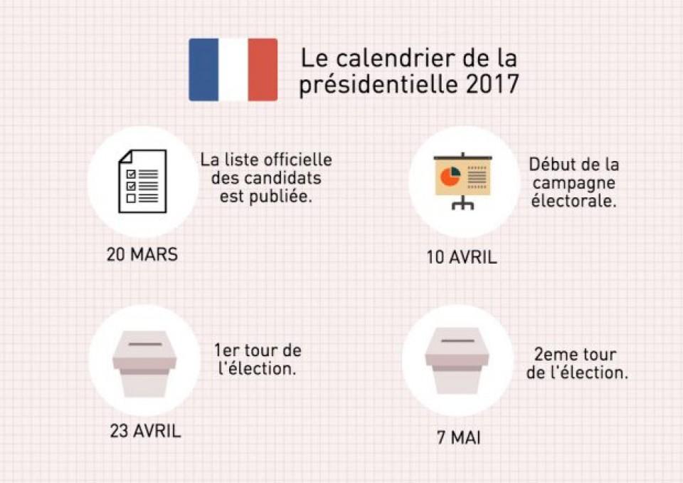 Elections présidentielles en France: ce qu'il faut savoir